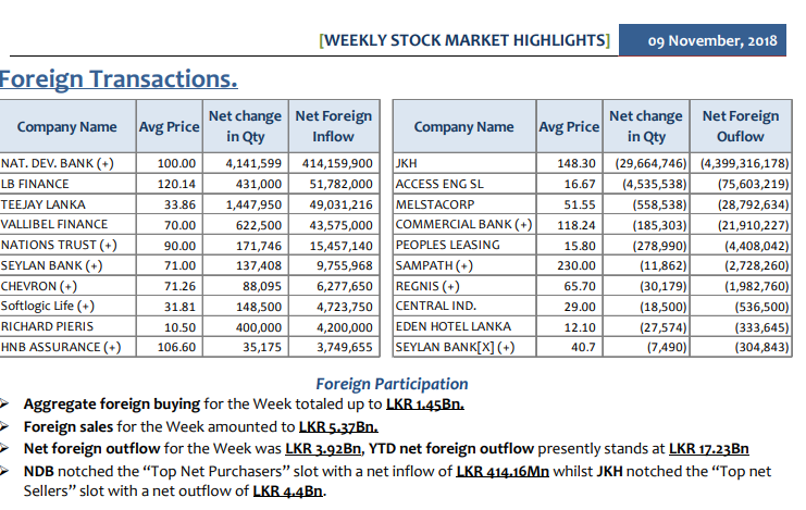 Daily Foreign Transactions - Page 4 Summ0910