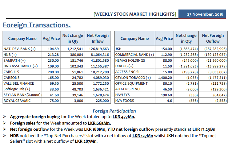 Daily Foreign Transactions - Page 4 Summ2310