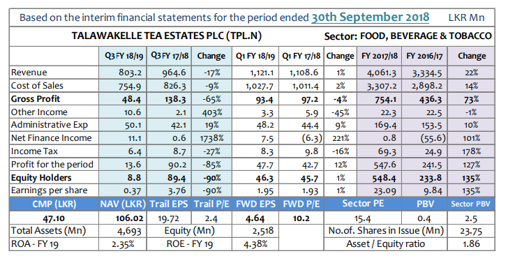 Q-TO-Q Financial Report-Financial Performance- Period ended 30 September 2018 Tpl-q310