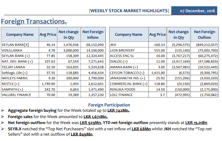 Daily Foreign Transactions - Page 4 Weekly20