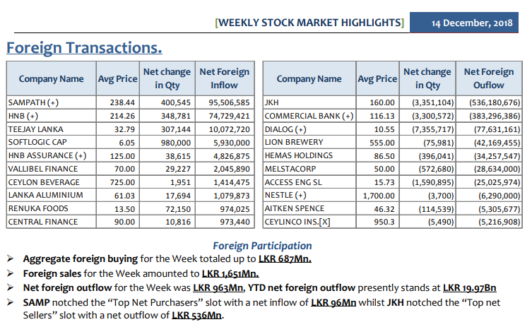 Daily Foreign Transactions - Page 4 Weekly21