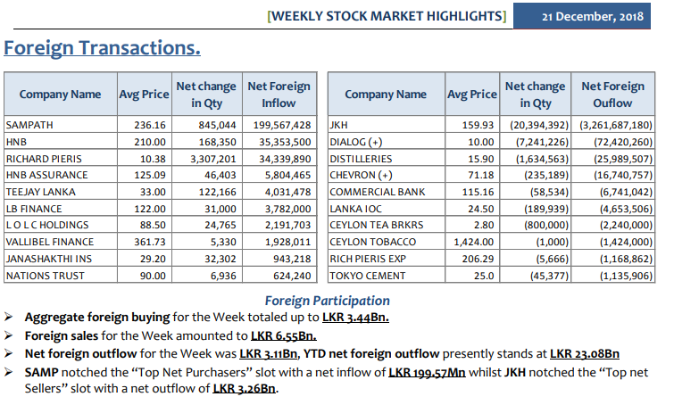 Daily Foreign Transactions - Page 5 Weekly22