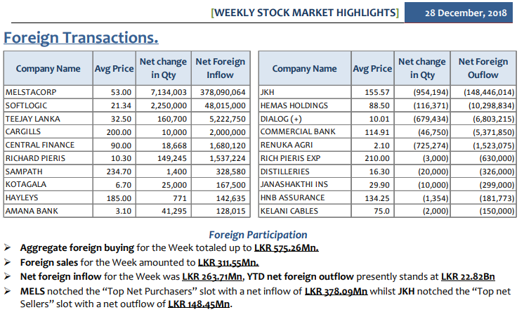 Daily Foreign Transactions - Page 9 Wend2810