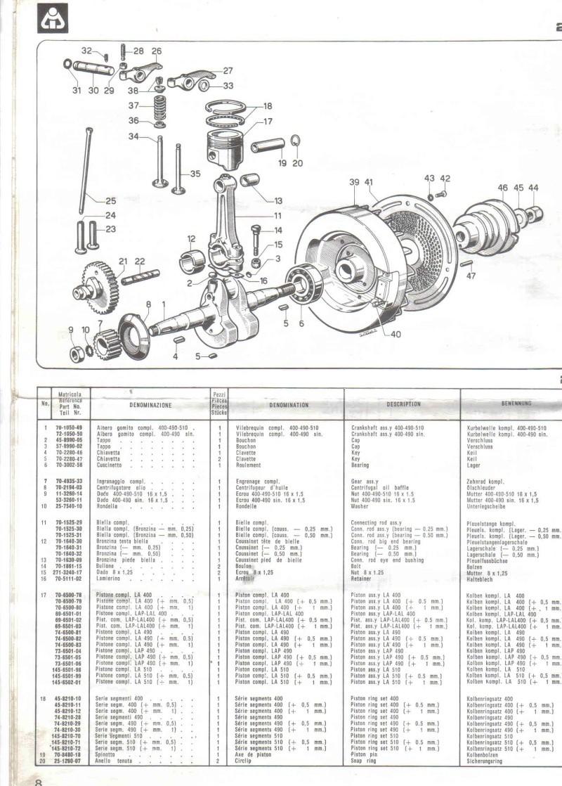 Le S.E.P + remorque motrice 810