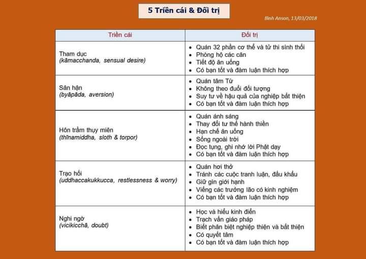 Bài Giảng Của Sư Toại Khanh Thích Giác Nguyên  - Page 3 Fb_im110