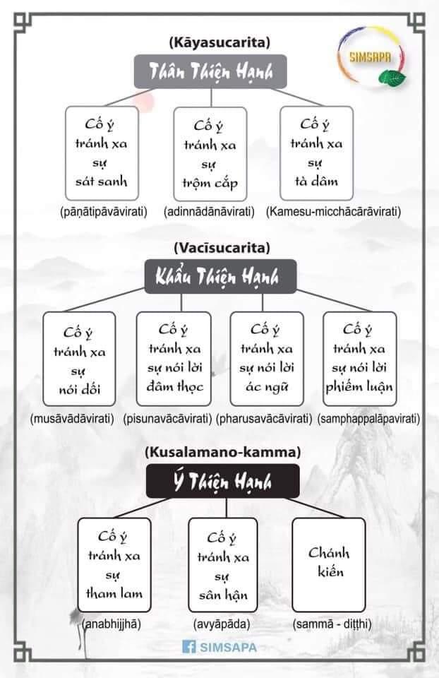 Bài Giảng Của Sư Toại Khanh Thích Giác Nguyên  - Page 3 Fb_im113