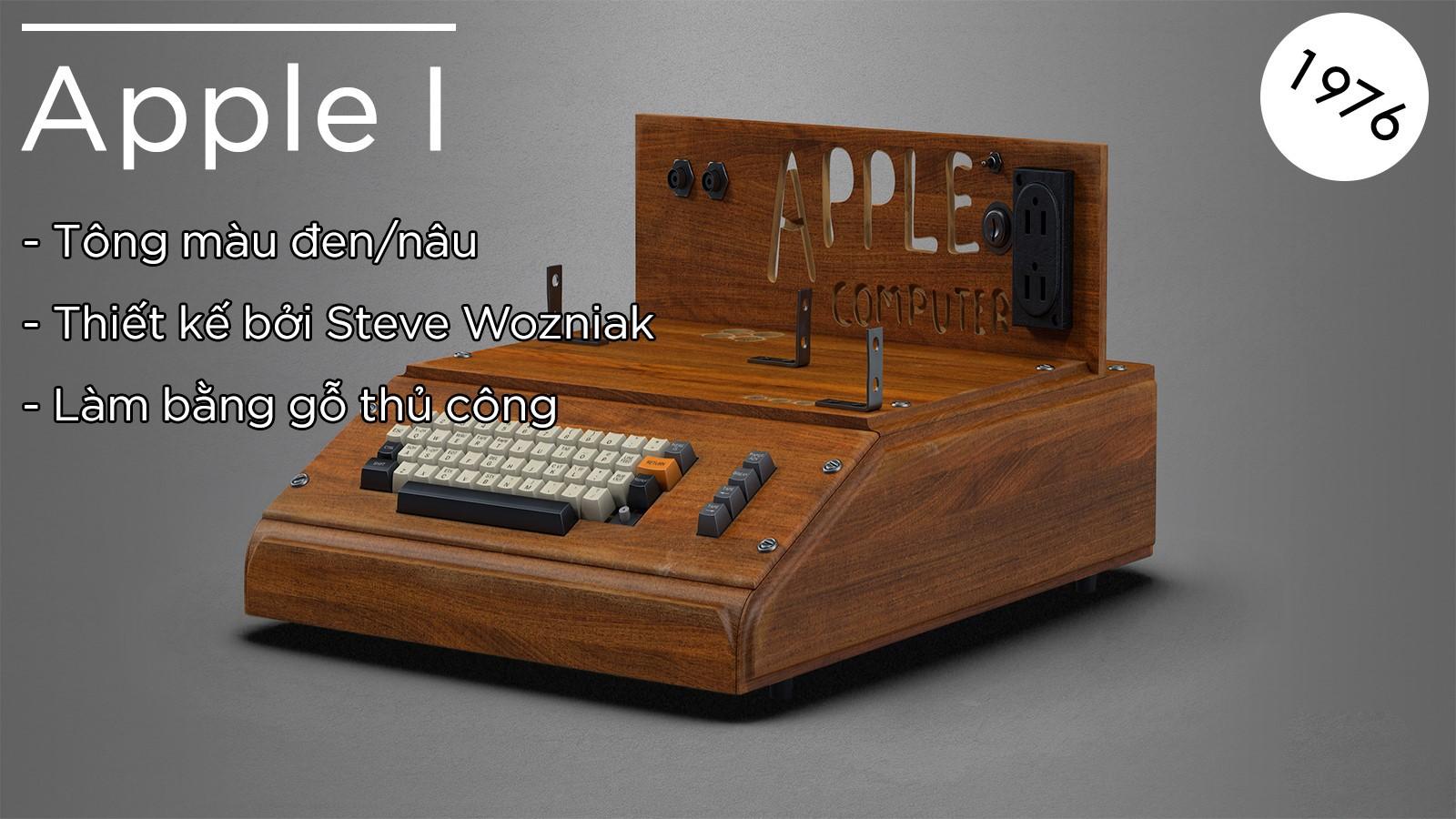 Giá cả của máy tính đã thay đổi như thế nào từ năm 1971?  1-151010