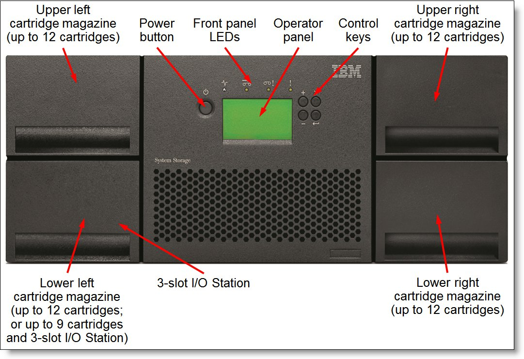 Từ chuẩn LTO 5 - có thể dùng băng từ (tape drive) như đĩa cứng (hard drive) 12_4c910
