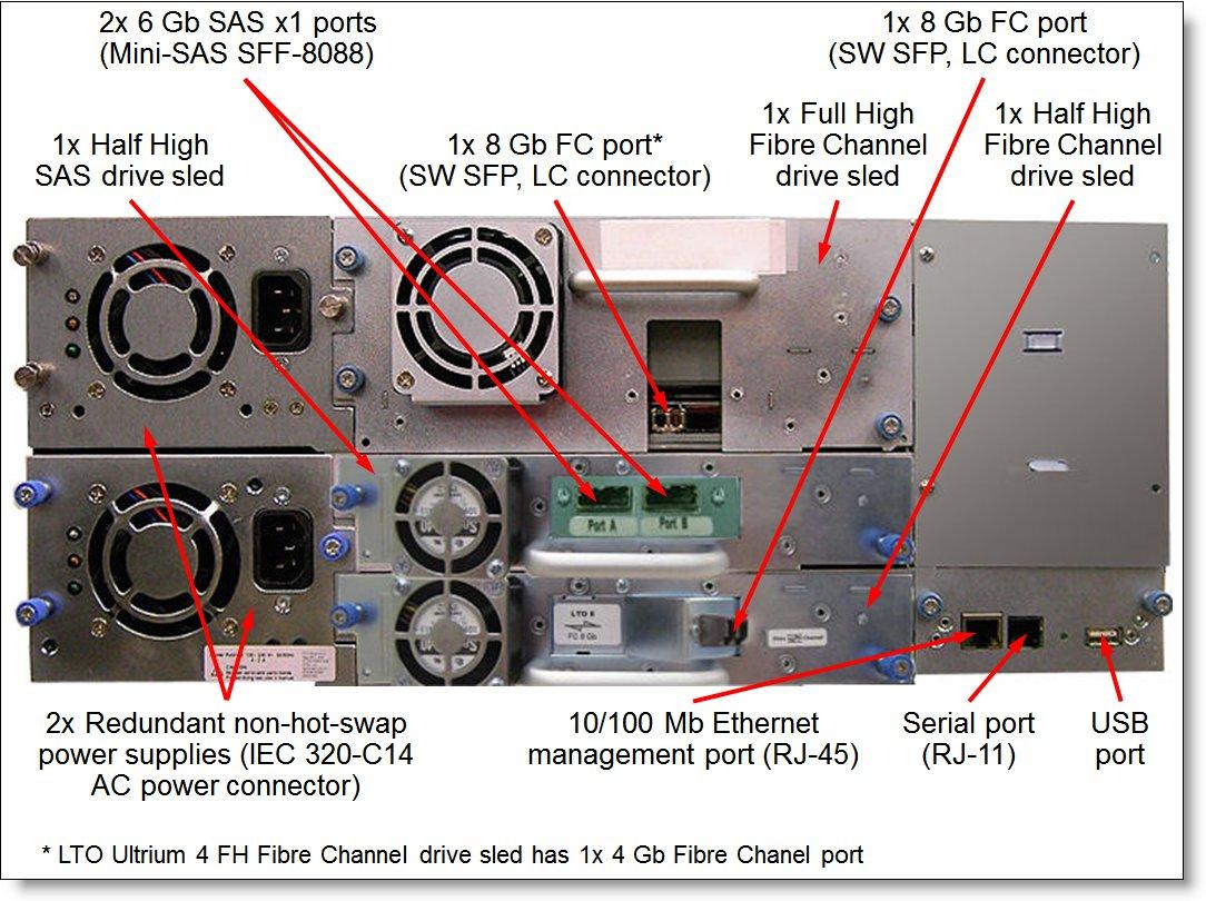 Từ chuẩn LTO 5 - có thể dùng băng từ (tape drive) như đĩa cứng (hard drive) 39_4ab10