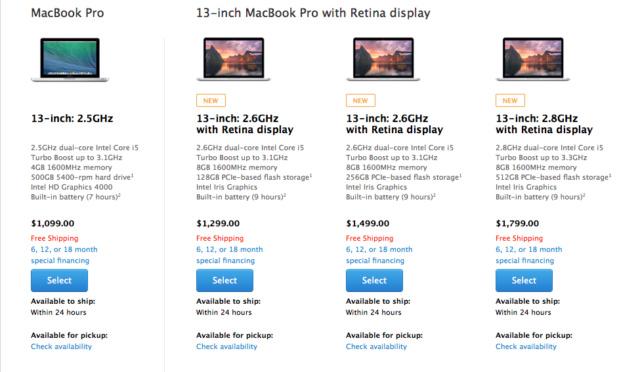 [Kinh nghiệm] Sơ lược về Macbook. Hướng dẫn chọn mua Macbook phù hợp với nhu cầu sử dụng 3pp68p10