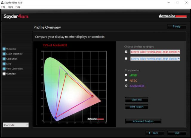 ThinkPad X1 cacbon - laptop cao cấp cho doanh nhân 44224611