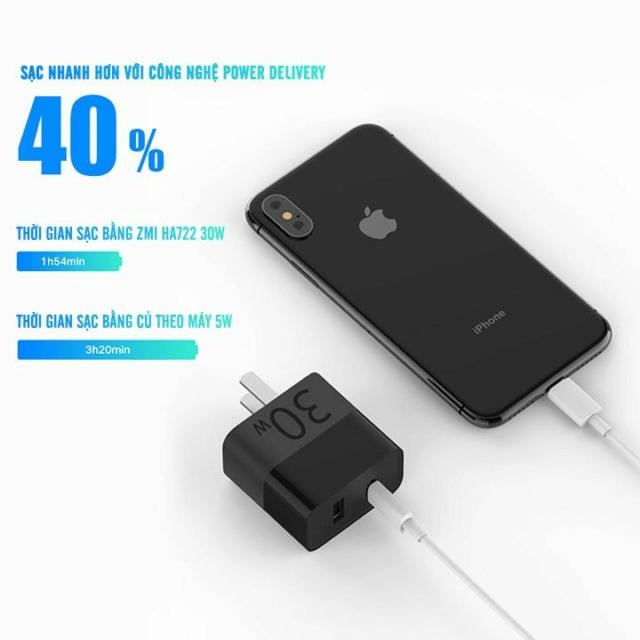 Combo sạc nhanh USB-C của Xiaomi giá tốt 76f58210