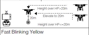 Tìm hiểu về UAV (drone) 810