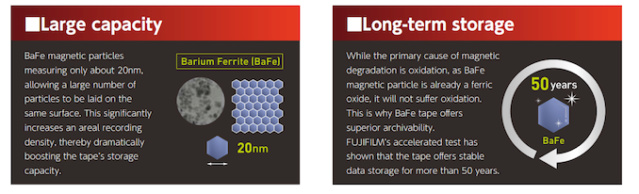 Từ chuẩn LTO 5 - có thể dùng băng từ (tape drive) như đĩa cứng (hard drive) Bafe_510