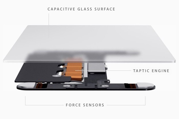 Mua MacBook: Hãy hiểu rõ cấu hình Cau-ta10