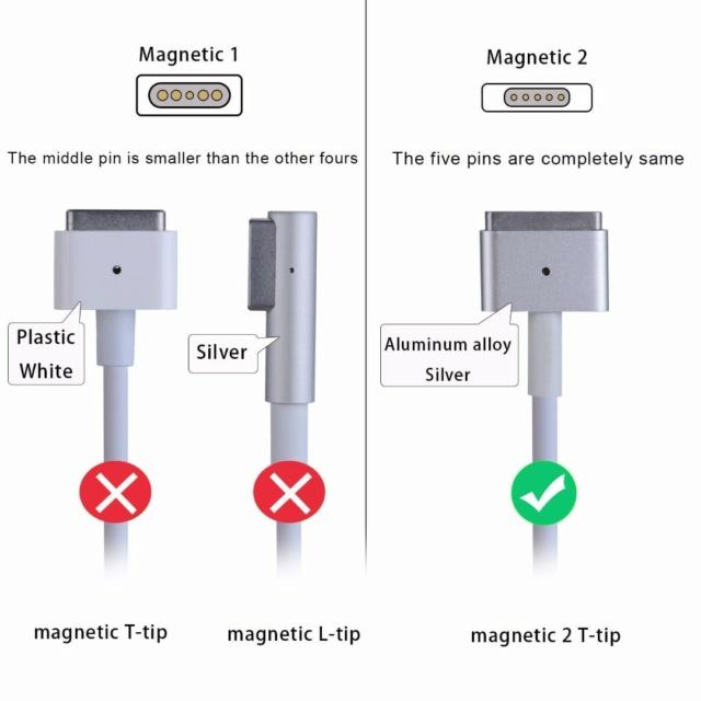 Hướng dẫn xem thông số cho sạc laptop (và cả Macbook) để chọn đúng loại Charge10