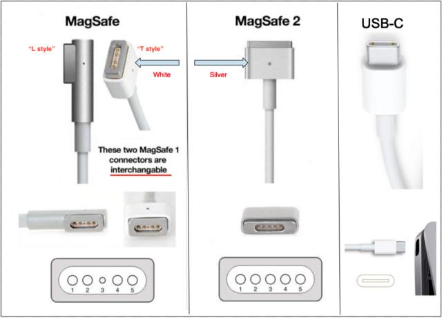Hướng dẫn xem thông số cho sạc laptop (và cả Macbook) để chọn đúng loại Charge11