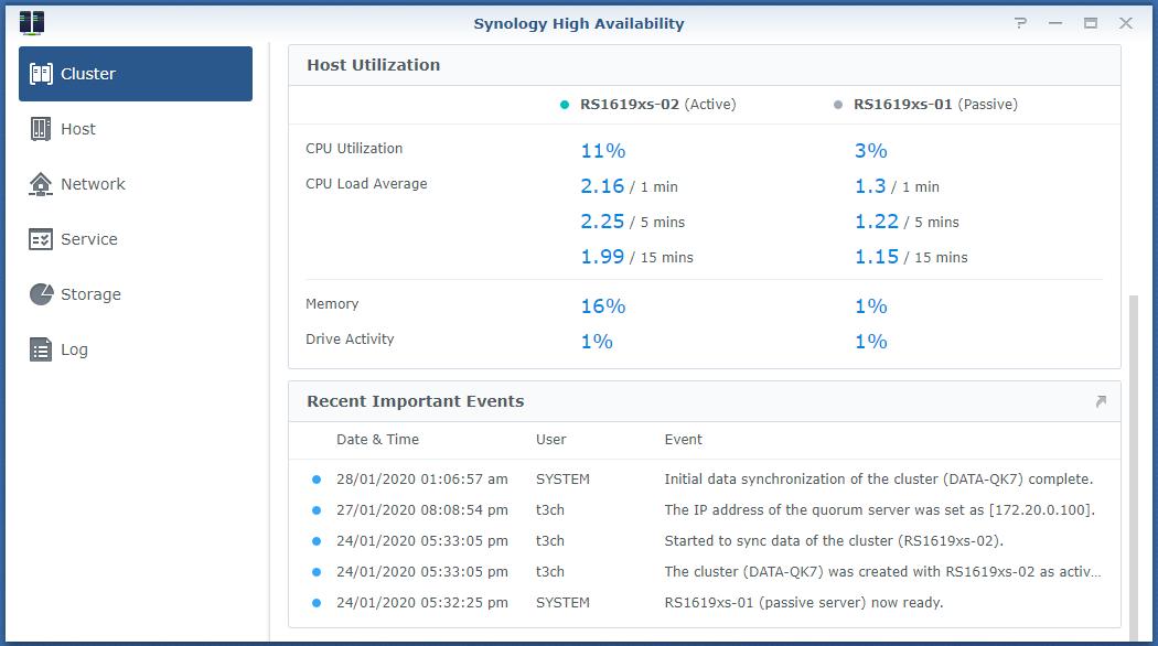Giải pháp Synology High Availability (SHA) Ha-syn14