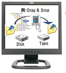 Từ chuẩn LTO 5 - có thể dùng băng từ (tape drive) như đĩa cứng (hard drive) Ltfsdr10