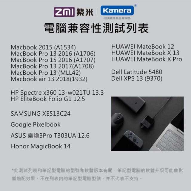 Combo sạc nhanh USB-C của Xiaomi giá tốt Origin10