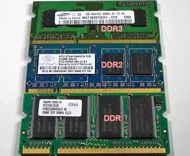 Mua MacBook: Hãy hiểu rõ cấu hình Ram-so10