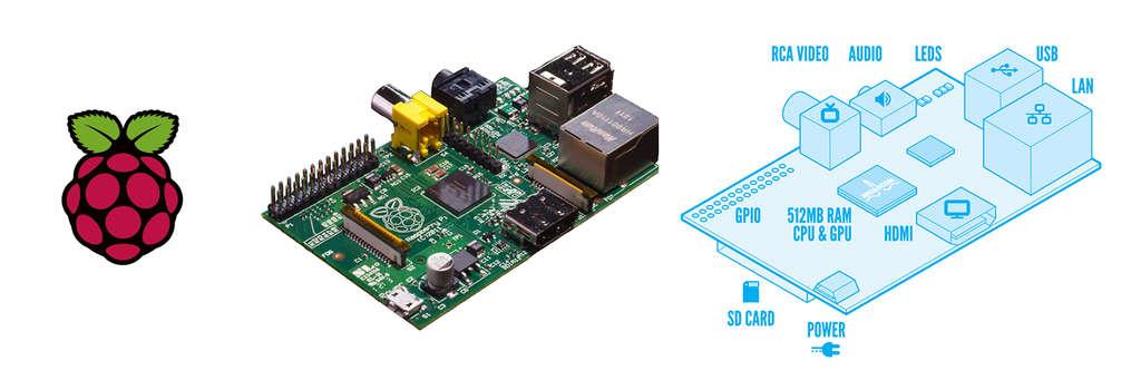 Raspberry Pi khơi nguồn sáng tạo Rpvsat12