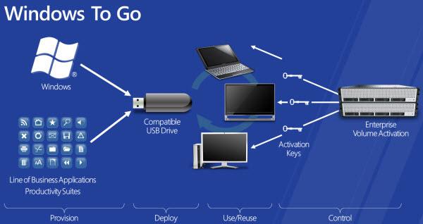 Các phiên bản cho Windows 10 So-san12