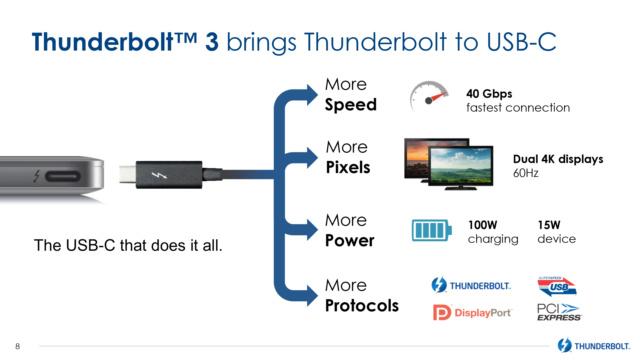 Thunderbolt 3 và tương lai Thunde17