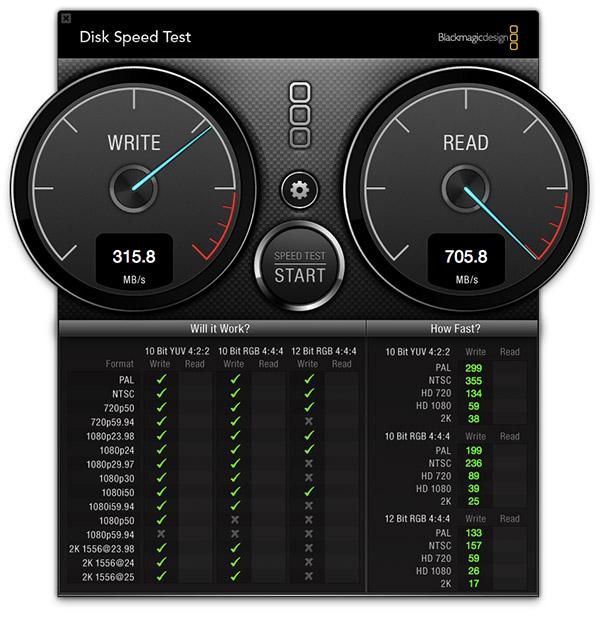 Cẩm nang toàn tập về SSD trên MacBook Toc-do11