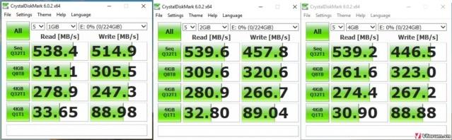 SSD Samsung 970 EVO Plus NVMe M.2 Xerzmd10