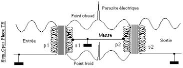 Liaisons symétriques & asymétriques en audio - Page 3 Images11