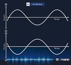Liaisons symétriques & asymétriques en audio - Page 3 Images12