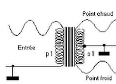 Liaisons symétriques & asymétriques en audio - Page 2 Transf10