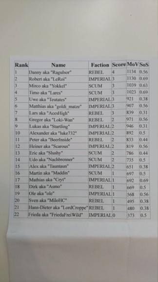 [04.11.18][Rostock] 8. Mandal Cup Dsc_1011