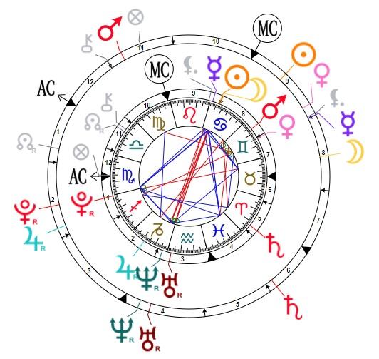Neptune/Vénus Synas-11