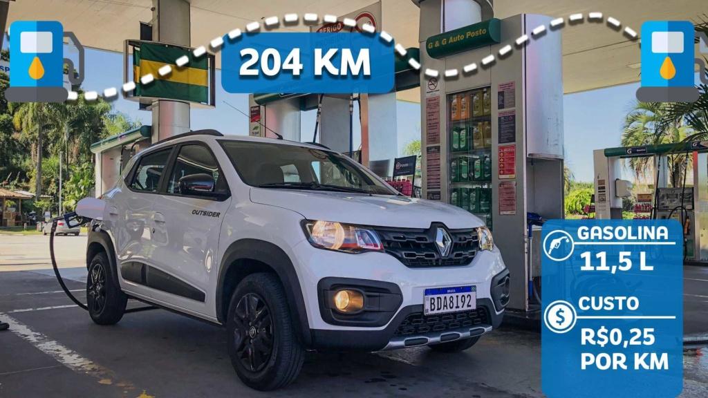 Teste: Renault Kwid Outsider em busca dos 20 km/litro Kwid-c11