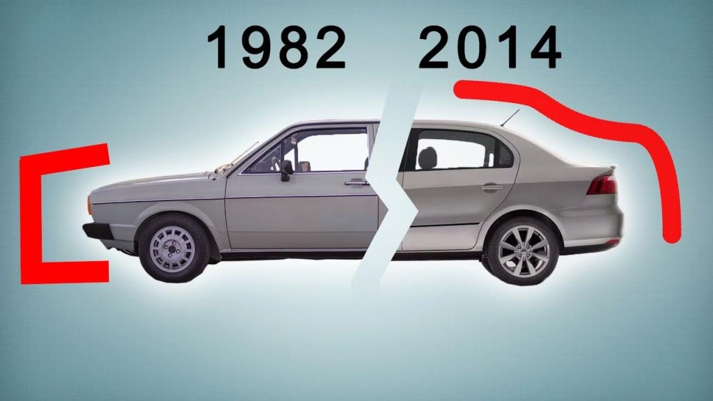 Por que os carros não são mais quadrados? Maxres10