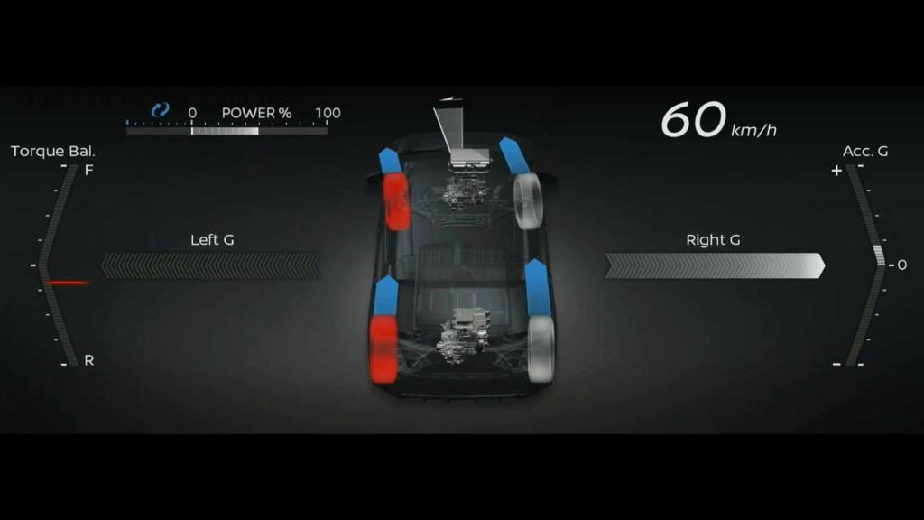 CES 2020: Nissan detalha tração AWD e-4ORCE com dois motores elétricos Nissan68