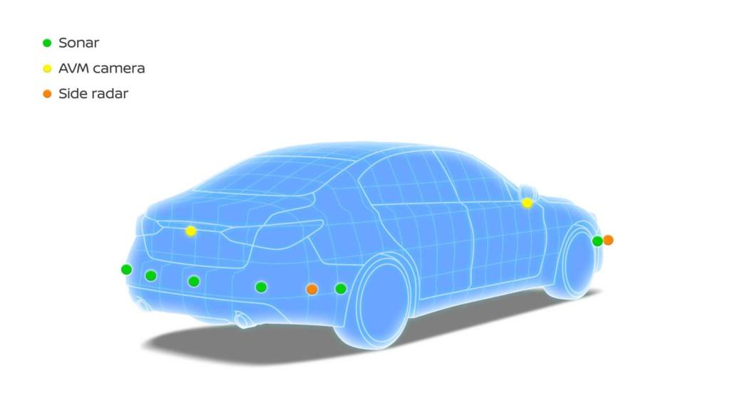 Nissan lançará sistema ProPilot com modo autônomo para estradas Propil11