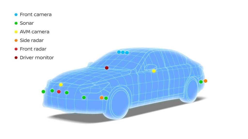 Nissan lançará sistema ProPilot com modo autônomo para estradas Propil12