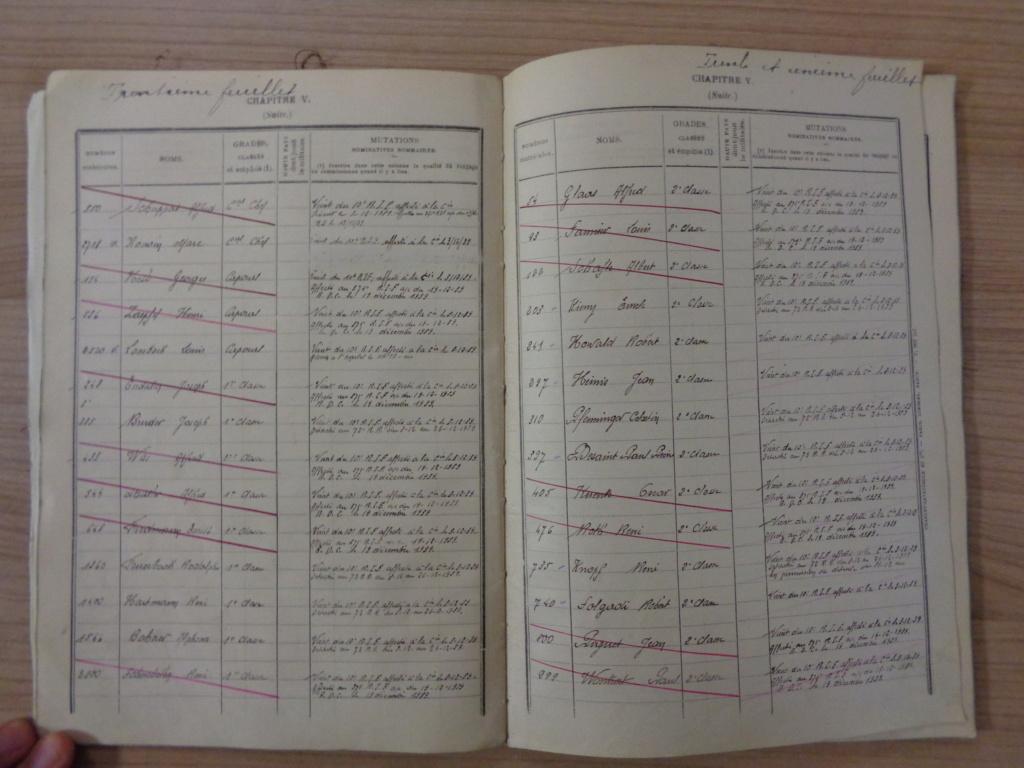 Les bataillons de disponibles ou XXIe Bataillon de RI 4etrim15