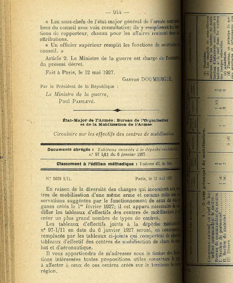 Centre de Mobilisation : Création et organisation + liste 1930 Bopp-132