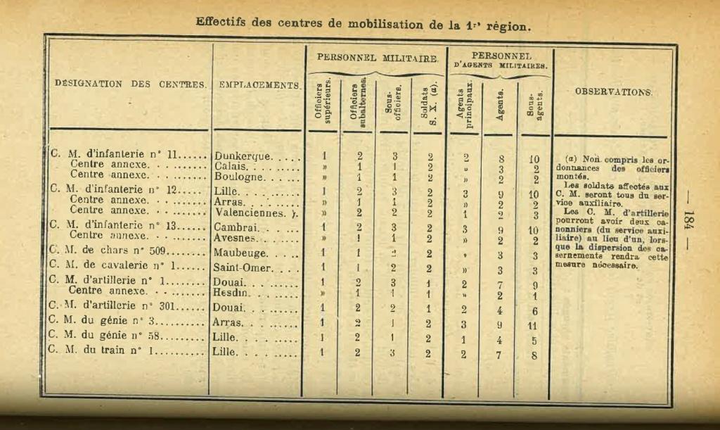 Centre de Mobilisation : Création et organisation + liste 1930 - Page 2 Bopp-186