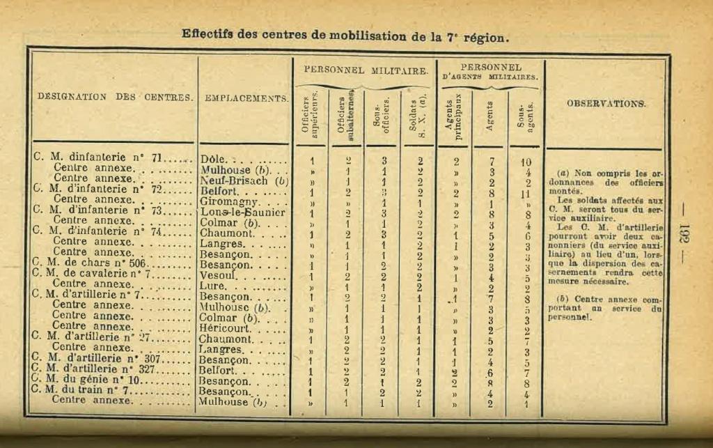 Centre de Mobilisation : Création et organisation + liste 1930 - Page 2 Bopp-187