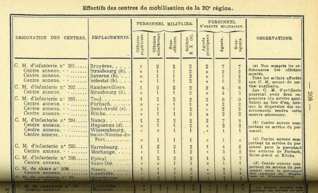 Centre de Mobilisation : Création et organisation + liste 1930 - Page 2 Bopp-188