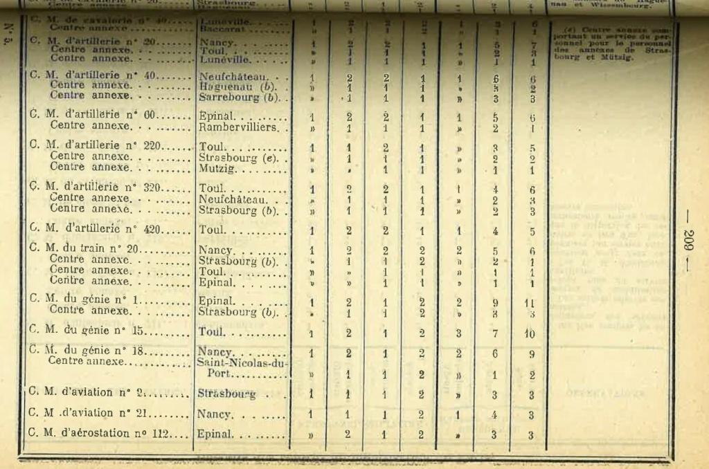 Centre de Mobilisation : Création et organisation + liste 1930 - Page 2 Bopp-189