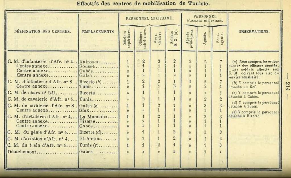 Centre de Mobilisation : Création et organisation + liste 1930 - Page 2 Bopp-190