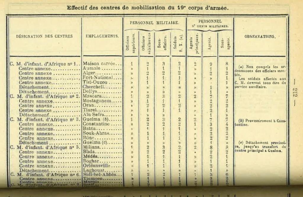 Centre de Mobilisation : Création et organisation + liste 1930 - Page 2 Bopp-191