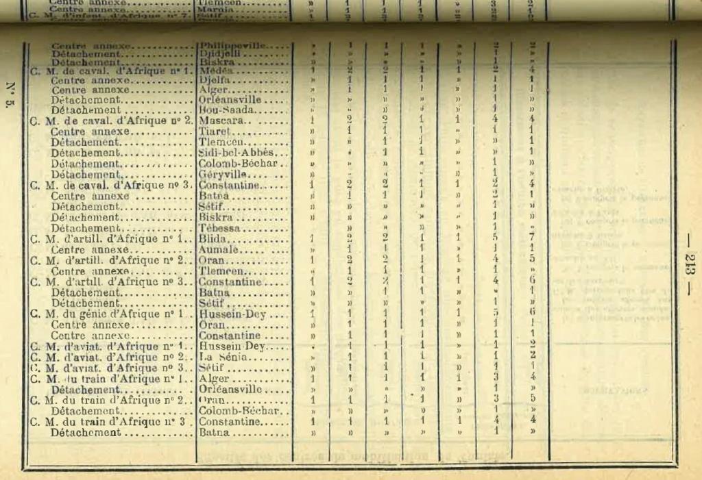 Centre de Mobilisation : Création et organisation + liste 1930 - Page 2 Bopp-192