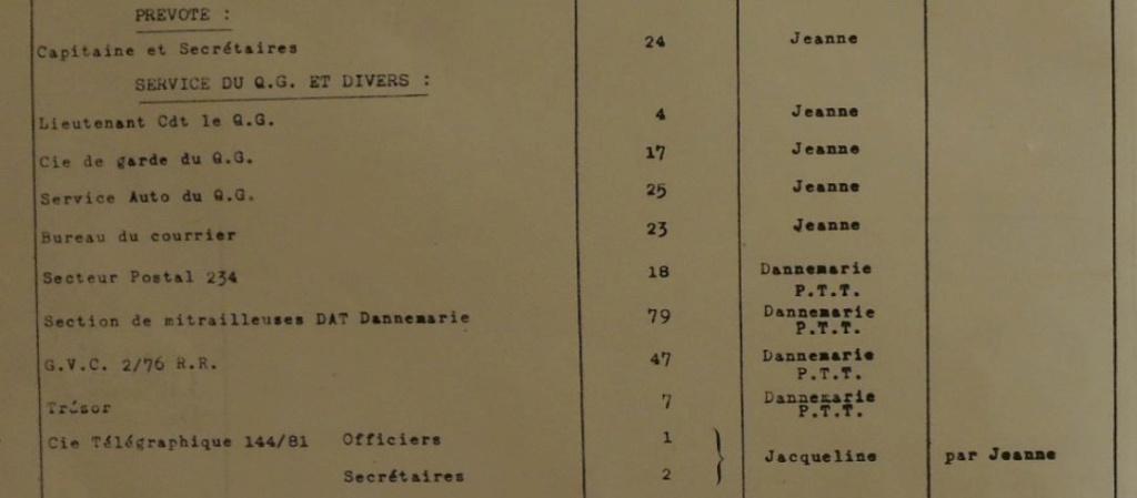 XLIVe CA ou 44e Corps d'Armée (de forteresse) Cie-de14